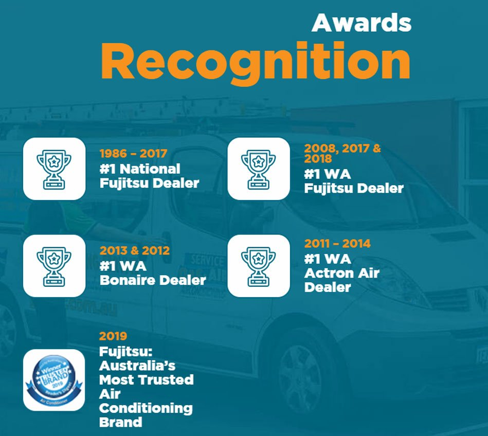 Mouritz Awards And Recognition